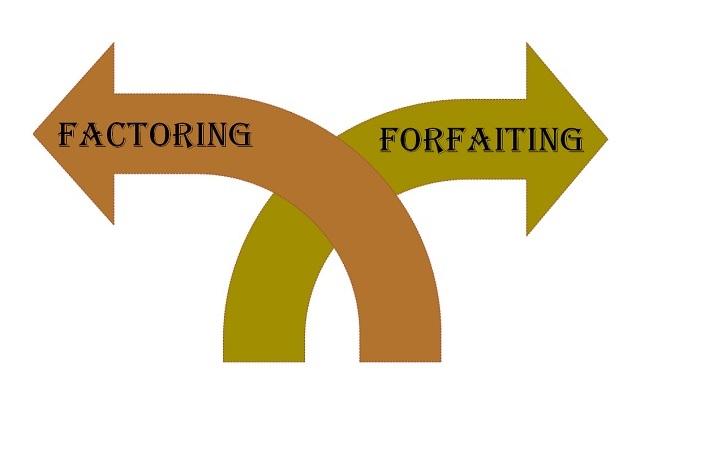 факторинг